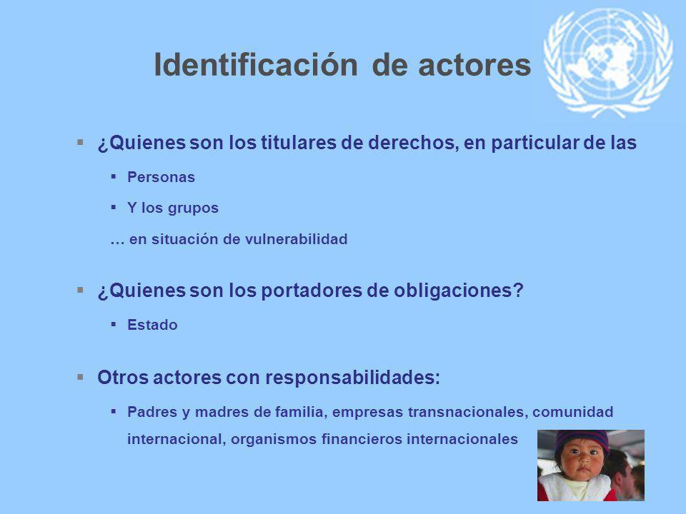 Identificación de actores ¿Quienes son los titulares de derechos, en particular de las Personas Y los grupos … en situación de vulnerabilidad ¿Quienes