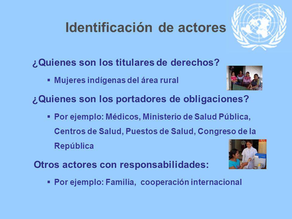 Identificación de actores ¿Quienes son los titulares de derechos? Mujeres indígenas del área rural ¿Quienes son los portadores de obligaciones? Por ej