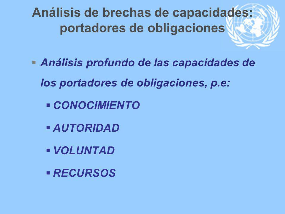 Análisis de brechas de capacidades: portadores de obligaciones Análisis profundo de las capacidades de los portadores de obligaciones, p.e: CONOCIMIEN