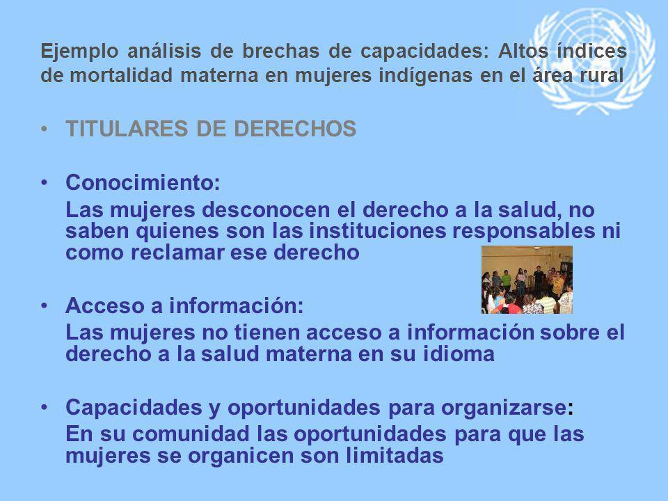 Ejemplo análisis de brechas de capacidades: Altos índices de mortalidad materna en mujeres indígenas en el área rural TITULARES DE DERECHOS Conocimien
