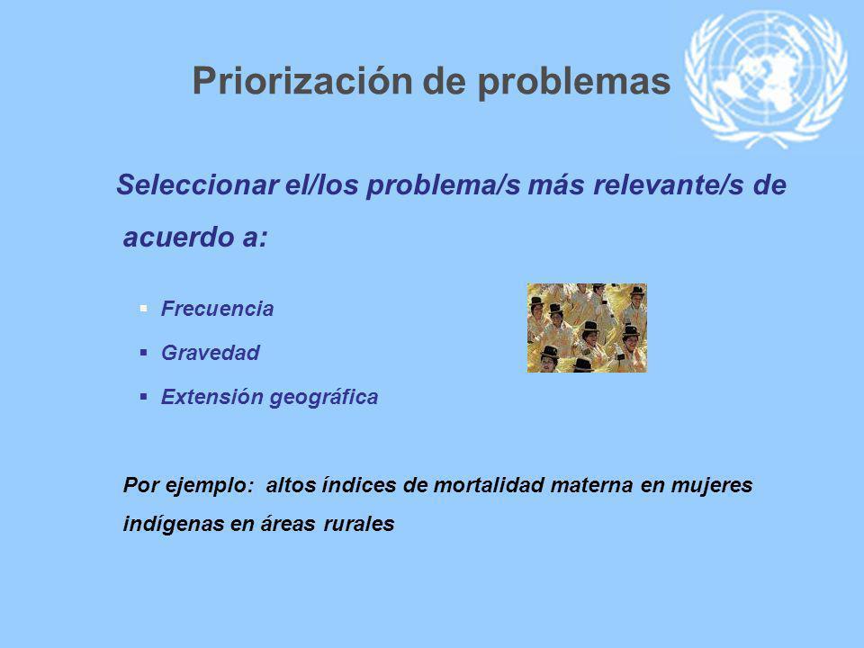 Priorización de problemas Seleccionar el/los problema/s más relevante/s de acuerdo a: Frecuencia Gravedad Extensión geográfica Por ejemplo: altos índi