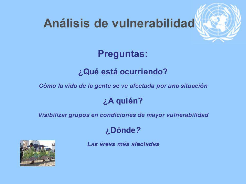 Análisis de vulnerabilidad Preguntas: ¿Qué está ocurriendo? Cómo la vida de la gente se ve afectada por una situación ¿A quién? Visibilizar grupos en