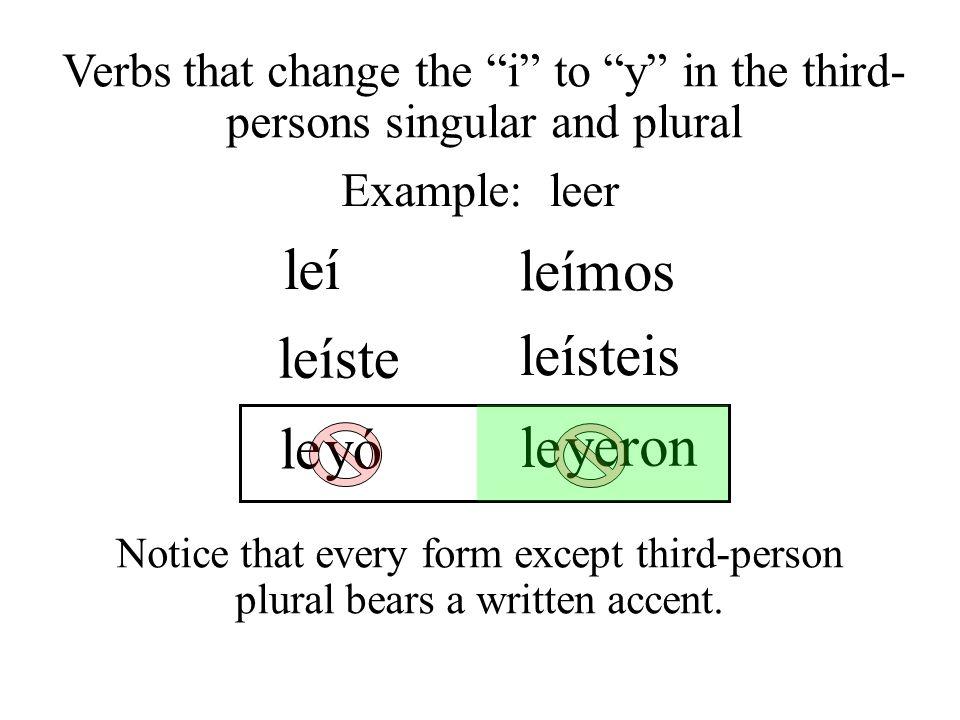 The i to y change applies only to -er and -ir verbs whose stem ends in a vowel leer creer leyóleyeron creyócreyeron oír oyóoyóoyeron