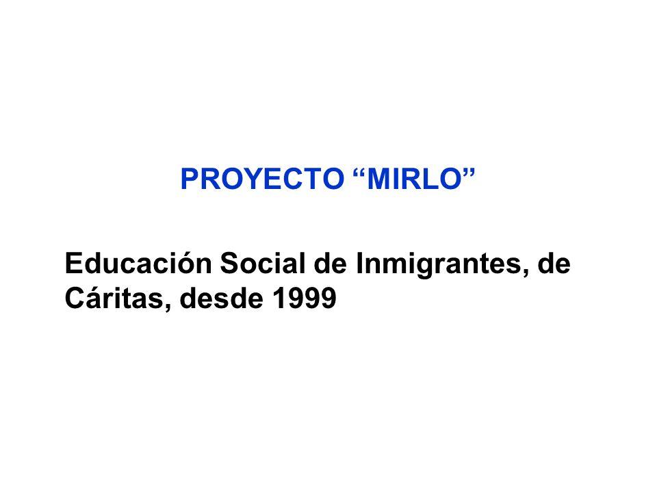PROYECTO MIRLO Educación Social de Inmigrantes, de Cáritas, desde 1999