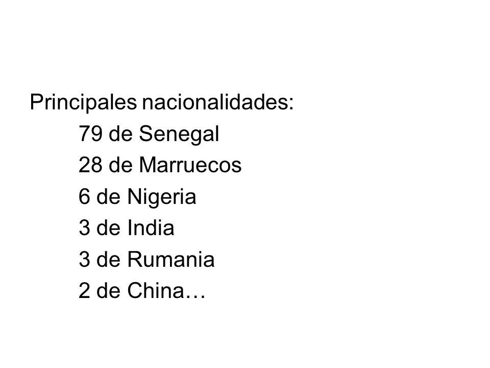 Principales nacionalidades: 79 de Senegal 28 de Marruecos 6 de Nigeria 3 de India 3 de Rumania 2 de China…
