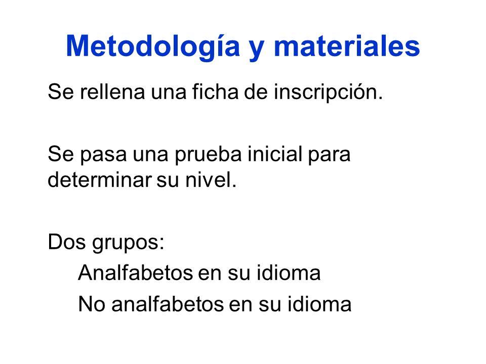 Metodología y materiales Se rellena una ficha de inscripción. Se pasa una prueba inicial para determinar su nivel. Dos grupos: Analfabetos en su idiom