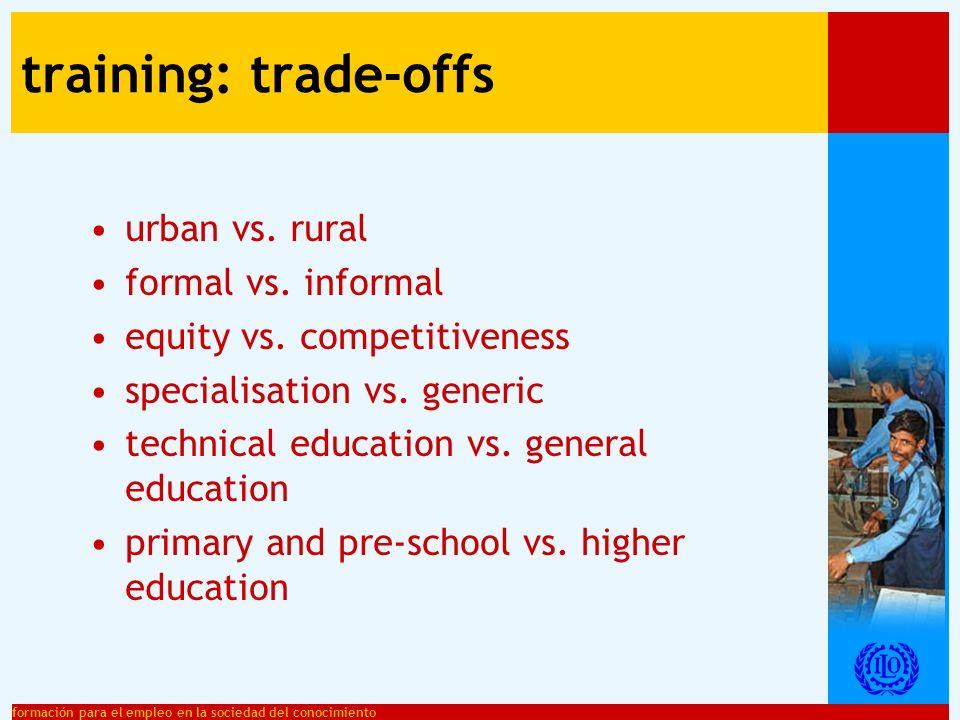 formación para el empleo en la sociedad del conocimiento urban vs.