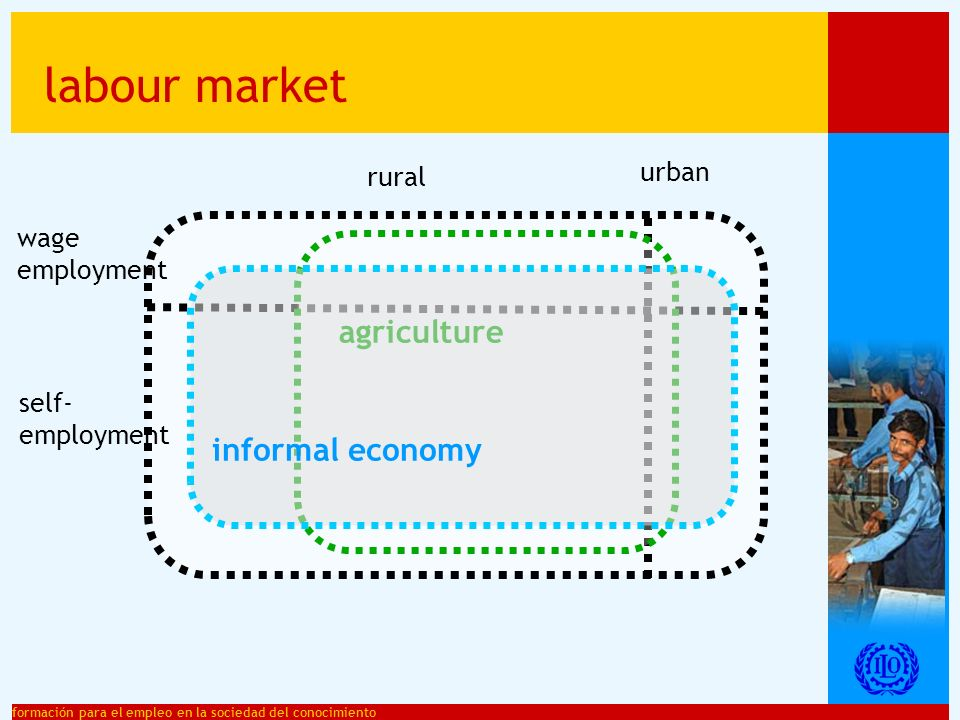 formación para el empleo en la sociedad del conocimiento labour market agriculture informal economy wage employment self- employment rural urban