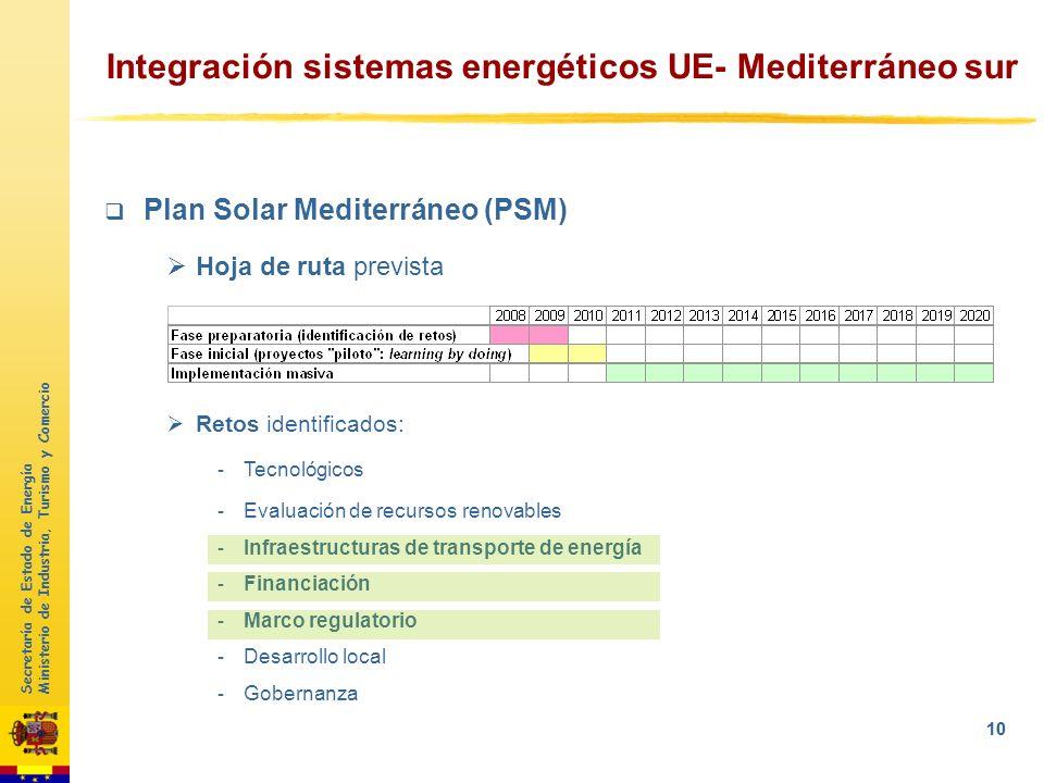 Secretaría de Estado de Energía Ministerio de Industria, Turismo y Comercio 99 Plan Solar Mediterráneo (PSM) En julio de 2008 se procedió al relanzami