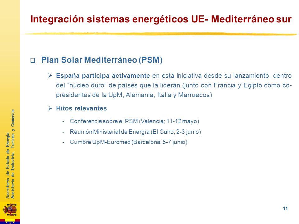 Secretaría de Estado de Energía Ministerio de Industria, Turismo y Comercio 10 Plan Solar Mediterráneo (PSM) Hoja de ruta prevista Retos identificados