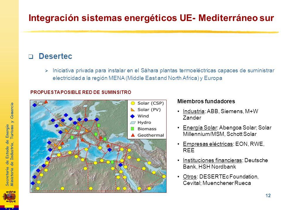 Secretaría de Estado de Energía Ministerio de Industria, Turismo y Comercio 11 Plan Solar Mediterráneo (PSM) España participa activamente en esta inic