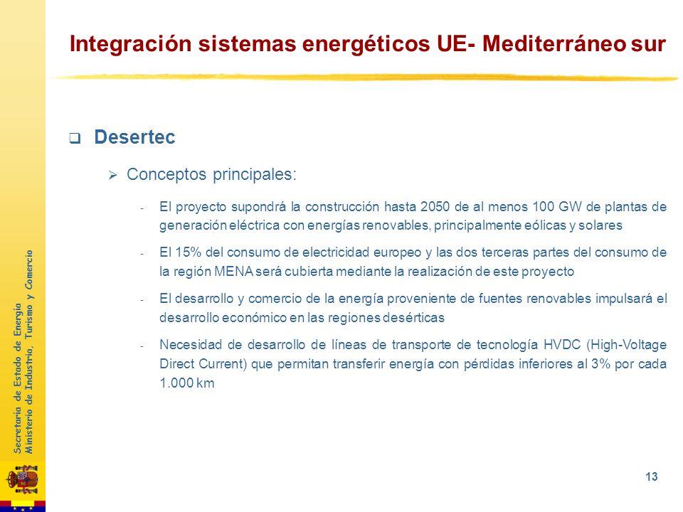 Secretaría de Estado de Energía Ministerio de Industria, Turismo y Comercio 12 Integración sistemas energéticos UE- Mediterráneo sur Desertec Iniciati