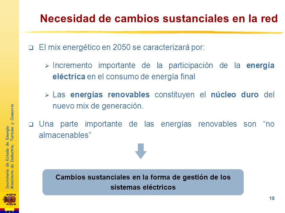 Secretaría de Estado de Energía Ministerio de Industria, Turismo y Comercio 14 1Objetivos UE 2050 2Evolución de las EERR en España 3Integración sistem