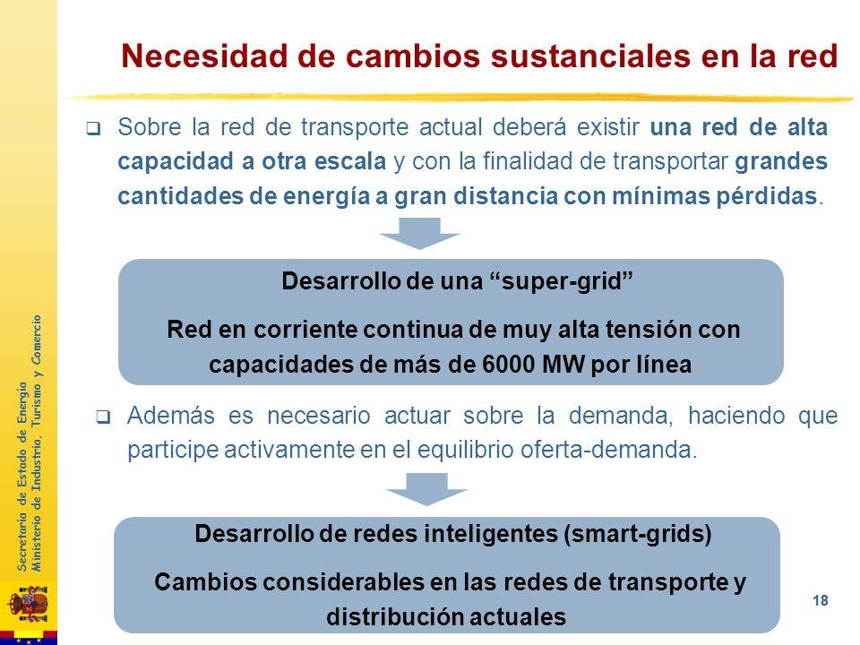 Secretaría de Estado de Energía Ministerio de Industria, Turismo y Comercio 17 Existe un efecto de compensación entre los distintos países y si se dis