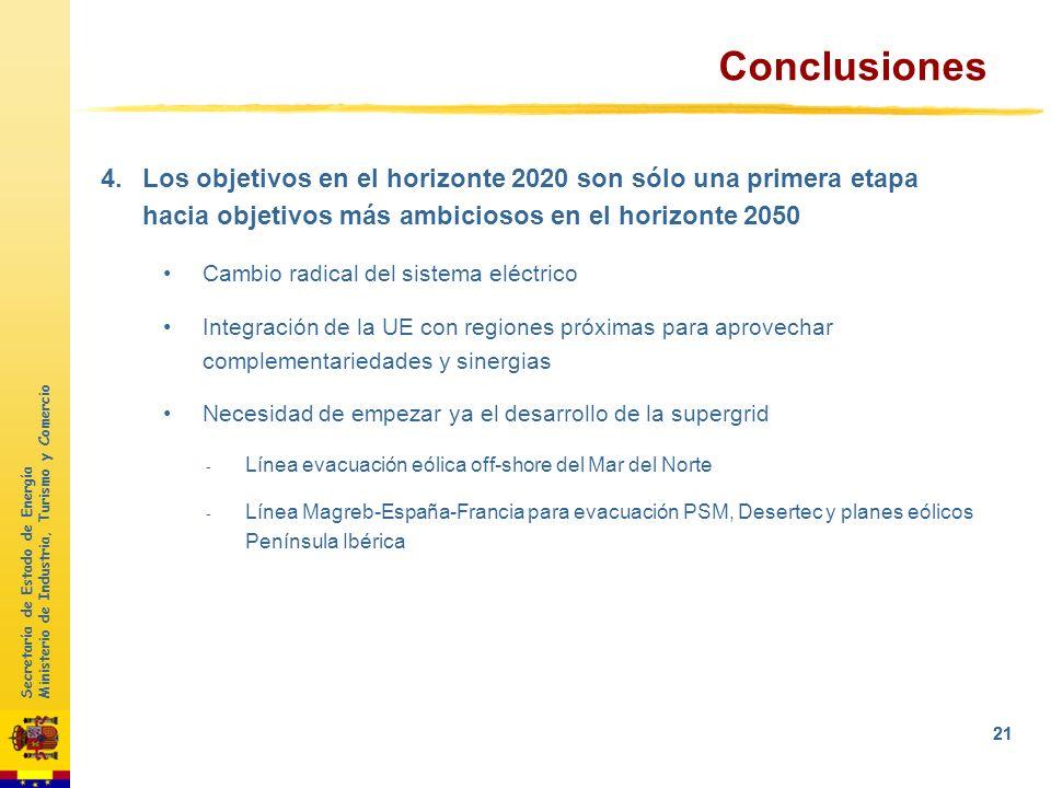 Secretaría de Estado de Energía Ministerio de Industria, Turismo y Comercio 20 1.Necesidad de cambio del mix energético Alta penetración de las energí