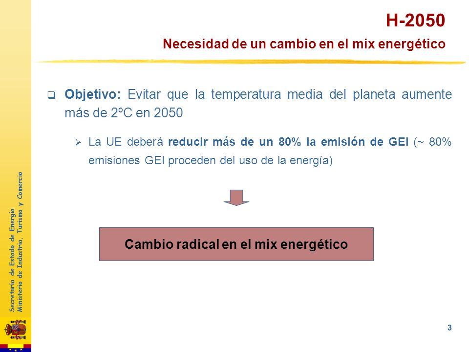 Secretaría de Estado de Energía Ministerio de Industria, Turismo y Comercio 2 1 Objetivos UE 2050 2Evolución de las EERR en España 3Integración sistem