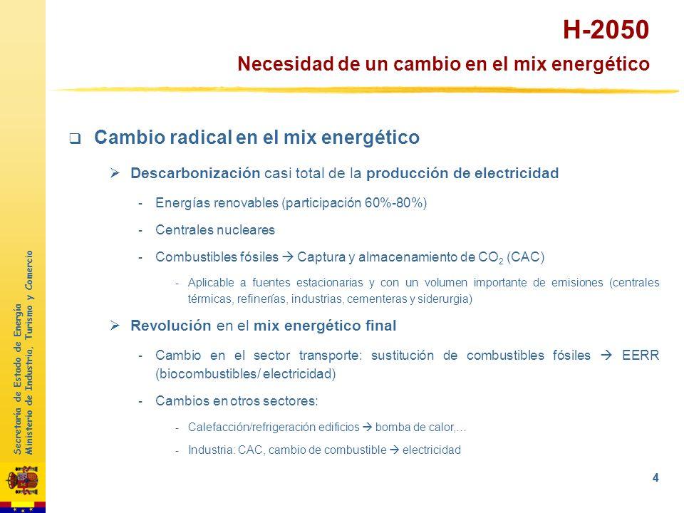 Secretaría de Estado de Energía Ministerio de Industria, Turismo y Comercio 33 Objetivo: Evitar que la temperatura media del planeta aumente más de 2º