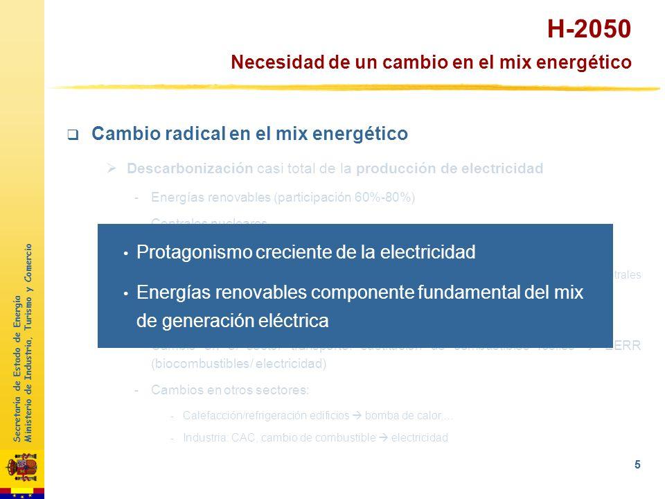 Secretaría de Estado de Energía Ministerio de Industria, Turismo y Comercio 44 Cambio radical en el mix energético Descarbonización casi total de la p