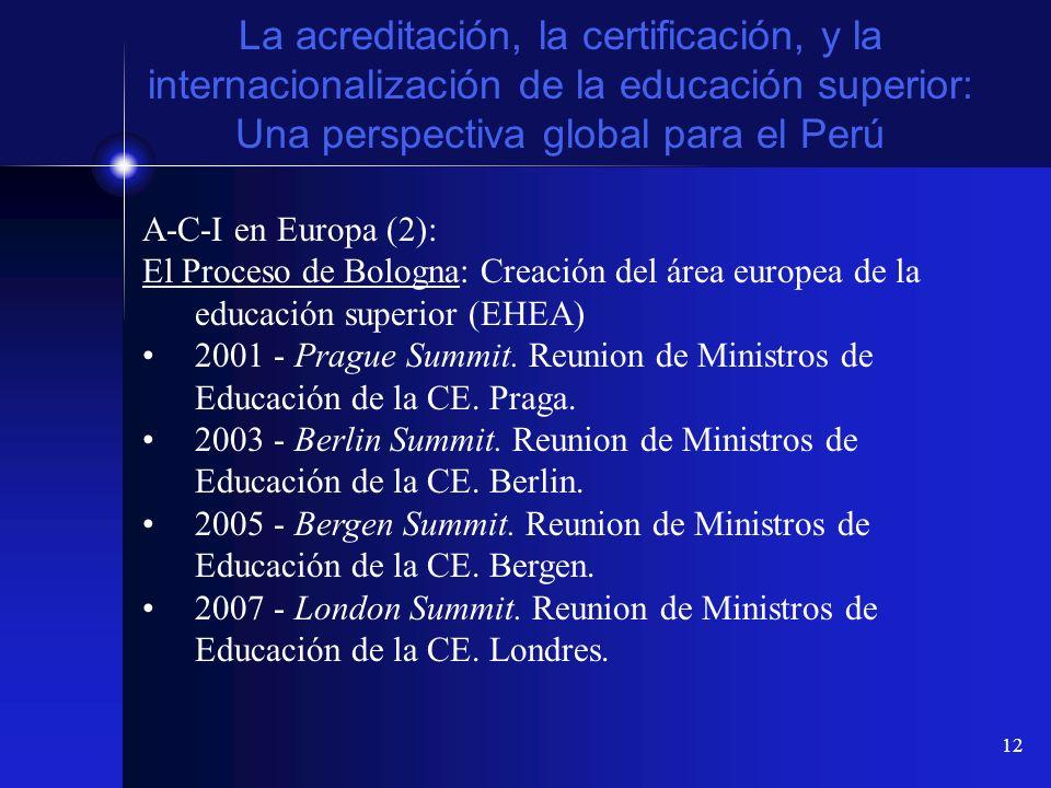 12 La acreditación, la certificación, y la internacionalización de la educación superior: Una perspectiva global para el Perú A-C-I en Europa (2): El