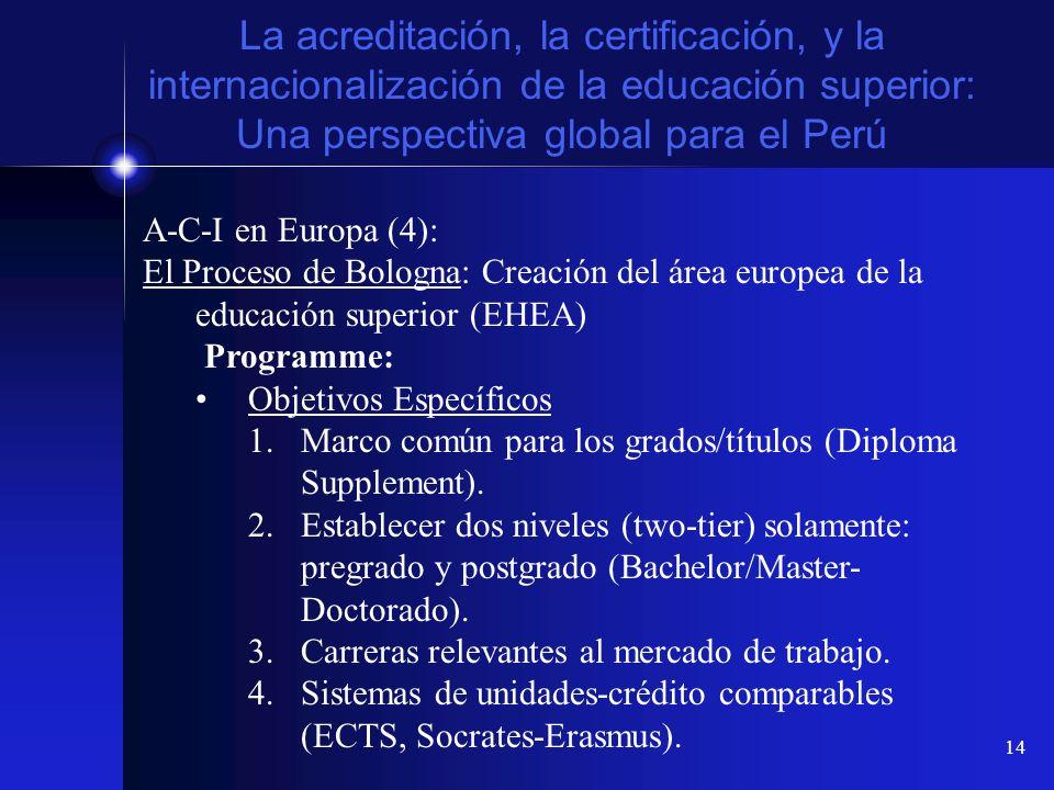 14 La acreditación, la certificación, y la internacionalización de la educación superior: Una perspectiva global para el Perú A-C-I en Europa (4): El