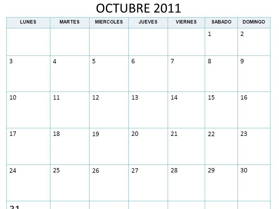 OCTUBRE 2011 LUNESMARTESMIERCOLESJUEVESVIERNESSABADODOMINGO 12 3456789 10111213141516 17181920212223 24252627282930 31