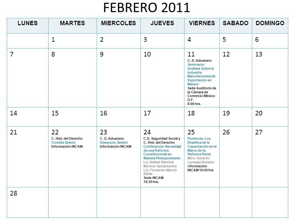 FEBRERO 2011 LUNESMARTESMIERCOLESJUEVESVIERNESSABADODOMINGO 123456 7891011 C. D. Aduanero Seminario: Análisis Sobre la Industria Manufacturera de Expo