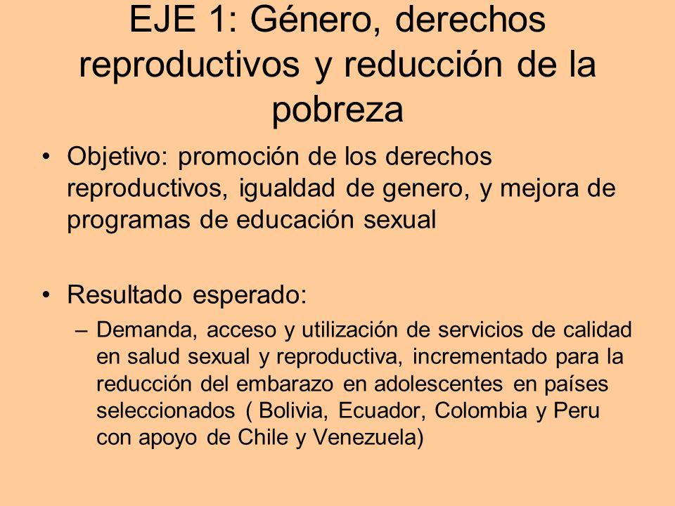 EJE 1: Género, derechos reproductivos y reducción de la pobreza Objetivo: promoción de los derechos reproductivos, igualdad de genero, y mejora de pro