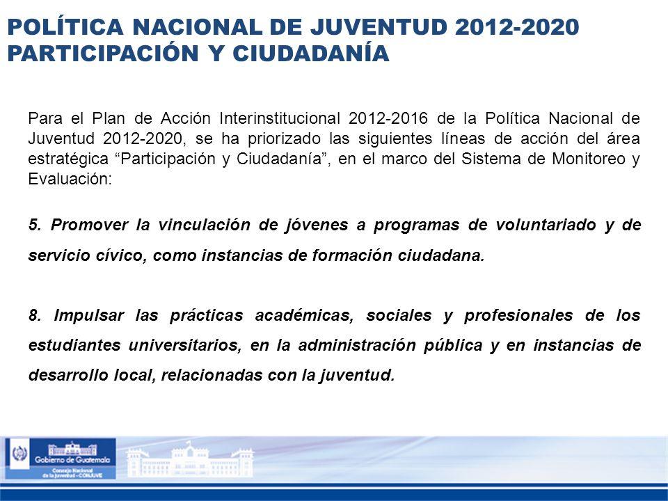 POLÍTICA NACIONAL DE JUVENTUD 2012-2020 PARTICIPACIÓN Y CIUDADANÍA Para el Plan de Acción Interinstitucional 2012-2016 de la Política Nacional de Juve