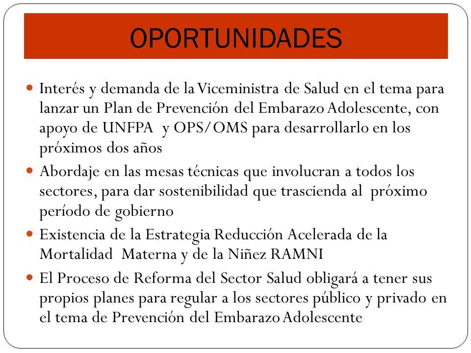 OPORTUNIDADES Interés y demanda de la Viceministra de Salud en el tema para lanzar un Plan de Prevención del Embarazo Adolescente, con apoyo de UNFPA
