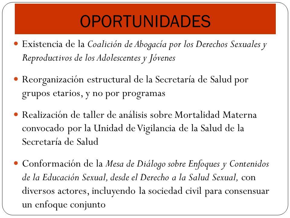 OPORTUNIDADES Existencia de la Coalición de Abogacía por los Derechos Sexuales y Reproductivos de los Adolescentes y Jóvenes Reorganización estructura