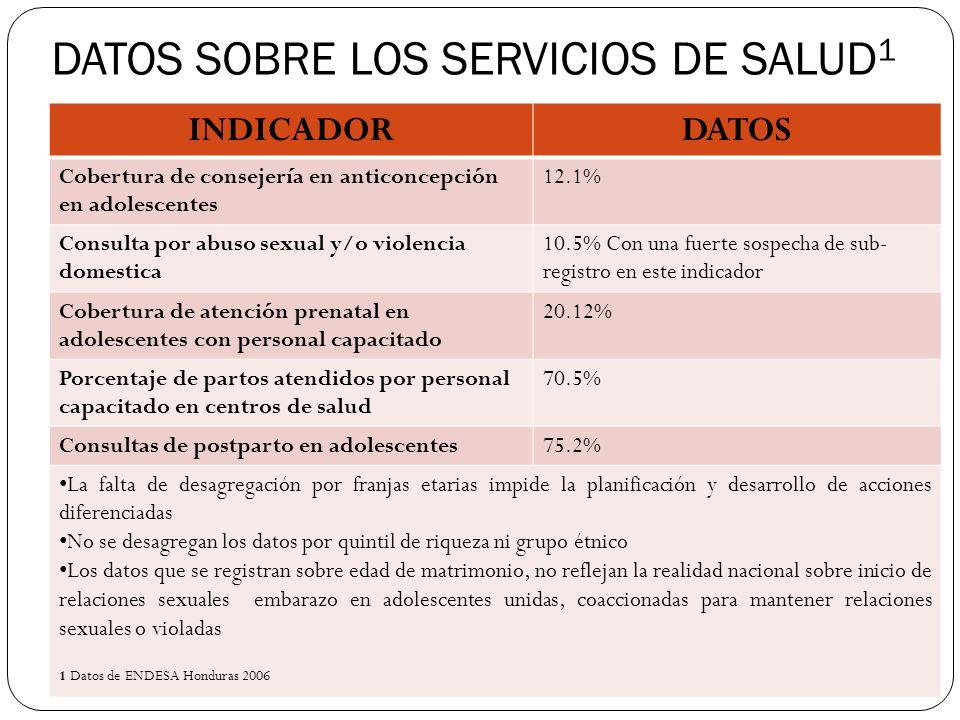 DATOS SOBRE LOS SERVICIOS DE SALUD 1 INDICADORDATOS Cobertura de consejería en anticoncepción en adolescentes 12.1% Consulta por abuso sexual y/o viol