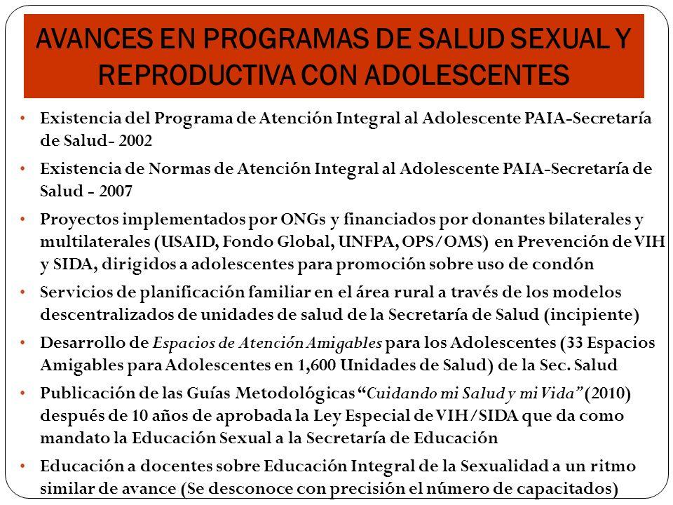AVANCES EN PROGRAMAS DE SALUD SEXUAL Y REPRODUCTIVA CON ADOLESCENTES Existencia del Programa de Atención Integral al Adolescente PAIA-Secretaría de Sa