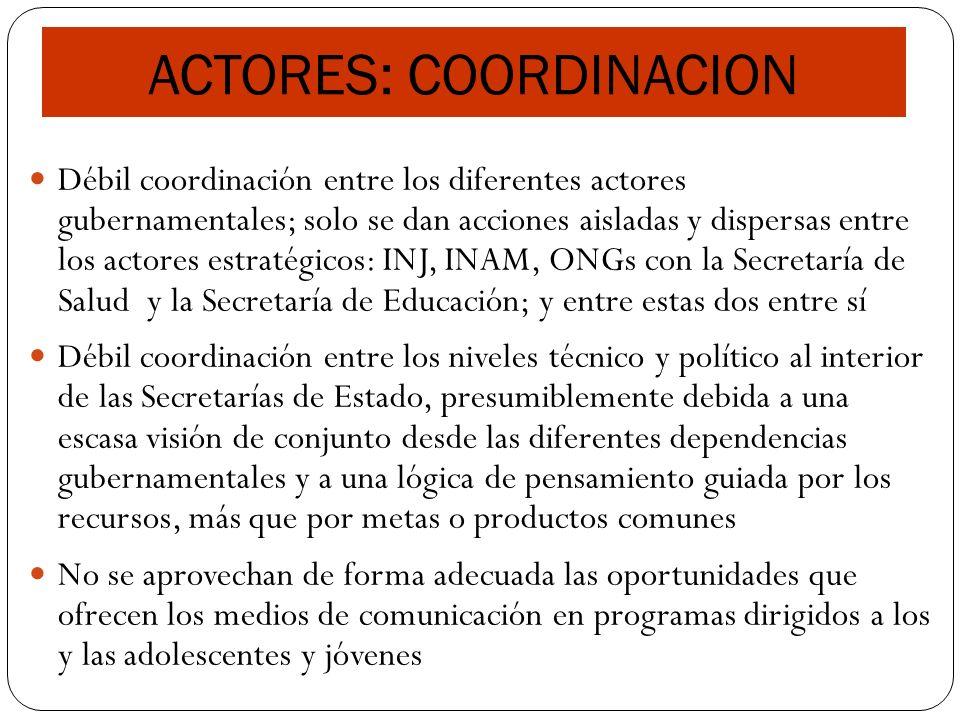 ACTORES: COORDINACION Débil coordinación entre los diferentes actores gubernamentales; solo se dan acciones aisladas y dispersas entre los actores est