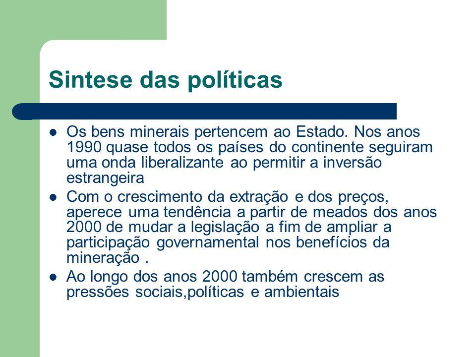 Sintese das políticas Os bens minerais pertencem ao Estado.
