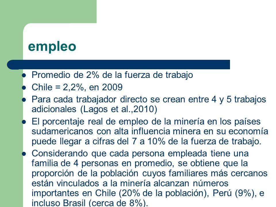 empleo Promedio de 2% de la fuerza de trabajo Chile = 2,2%, en 2009 Para cada trabajador directo se crean entre 4 y 5 trabajos adicionales (Lagos et al.,2010) El porcentaje real de empleo de la minería en los países sudamericanos con alta influencia minera en su economía puede llegar a cifras del 7 a 10% de la fuerza de trabajo.