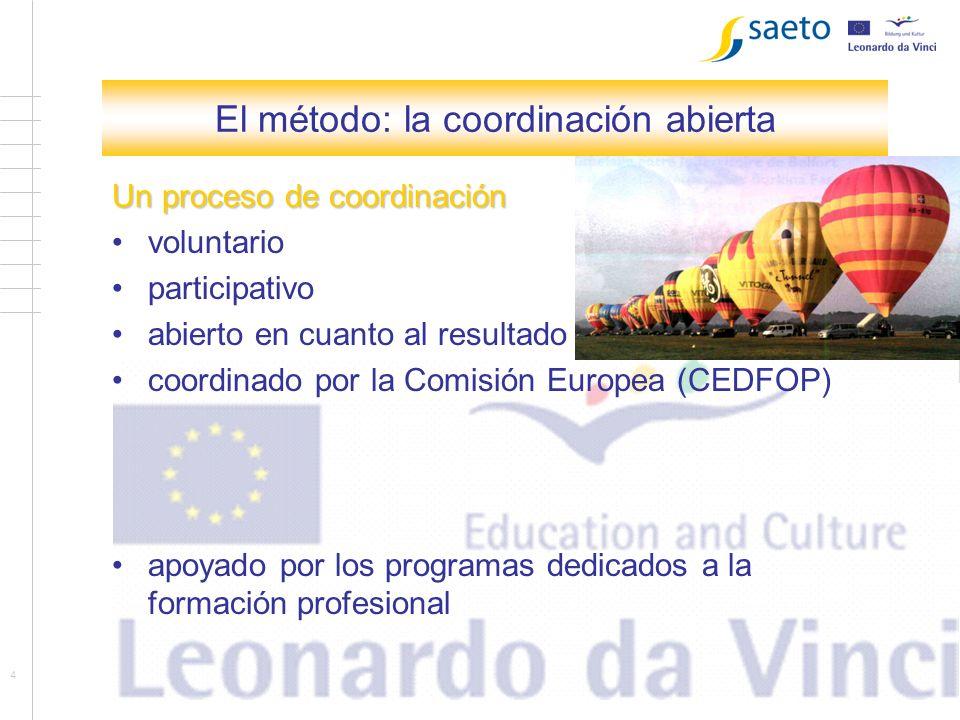 4 Kapitel 1 El método: la coordinación abierta Un proceso de coordinación voluntario participativo abierto en cuanto al resultado coordinado por la Comisión Europea (CEDFOP) apoyado por los programas dedicados a la formación profesional