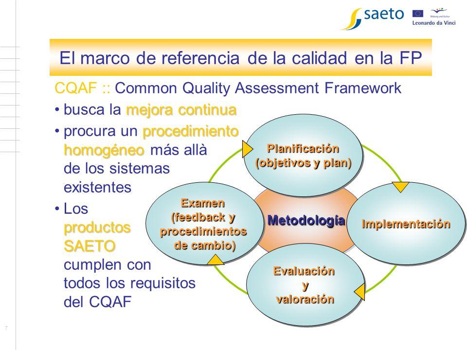 7 Kapitel 1 El marco de referencia de la calidad en la FP CQAF :: Common Quality Assessment Framework mejora continuabusca la mejora continua procedimiento homogéneoprocura un procedimiento homogéneo más allà de los sistemas existentes productos SAETOLos productos SAETO cumplen con todos los requisitos del CQAF MetodologíaMetodología ImplementaciónImplementación Evaluación y valoración Examen (feedback y procedimientos de cambio) Planificación (objetivos y plan)