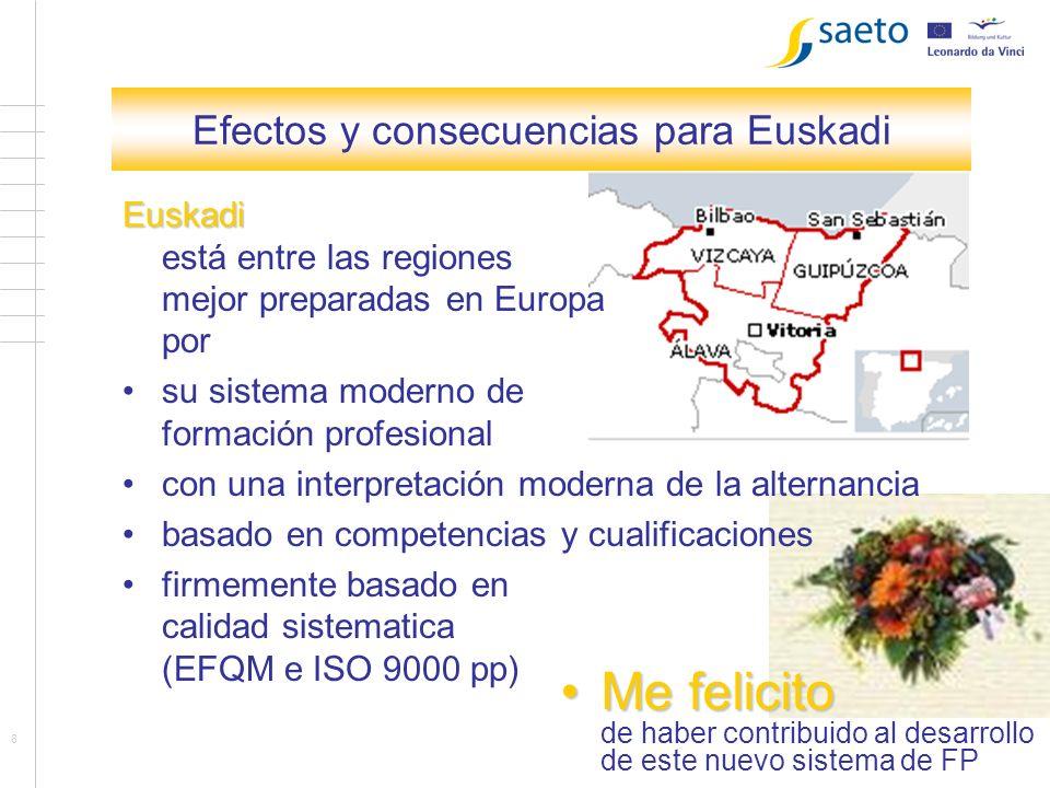 8 Kapitel 1 Efectos y consecuencias para Euskadi Euskadi Euskadi está entre las regiones mejor preparadas en Europa por su sistema moderno de formación profesional con una interpretación moderna de la alternancia basado en competencias y cualificaciones firmemente basado en calidad sistematica (EFQM e ISO 9000 pp) Me felicitoMe felicito de haber contribuido al desarrollo de este nuevo sistema de FP