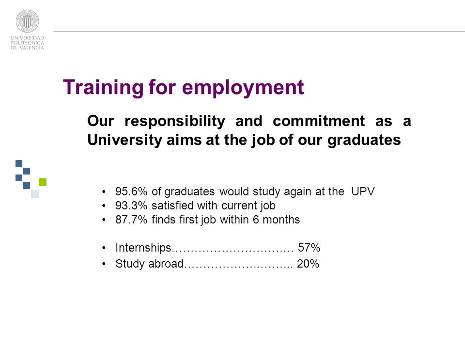 Training for employment Our responsibility and commitment as a University aims at the job of our graduates 95.6% of graduates would study again at the UPV 93.3% satisfied with current job 87.7% finds first job within 6 months Internships.……………………….… 57% Study abroad………………..……...