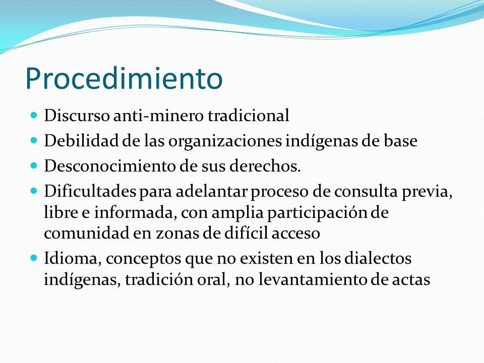 Procedimiento Discurso anti-minero tradicional Debilidad de las organizaciones indígenas de base Desconocimiento de sus derechos. Dificultades para ad