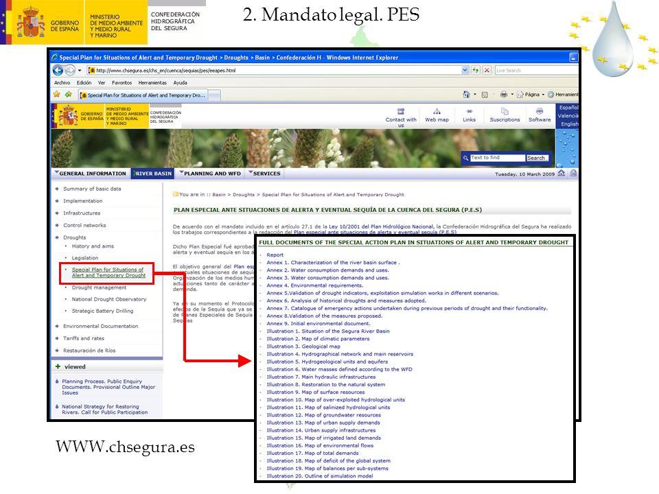 WWW.chsegura.es
