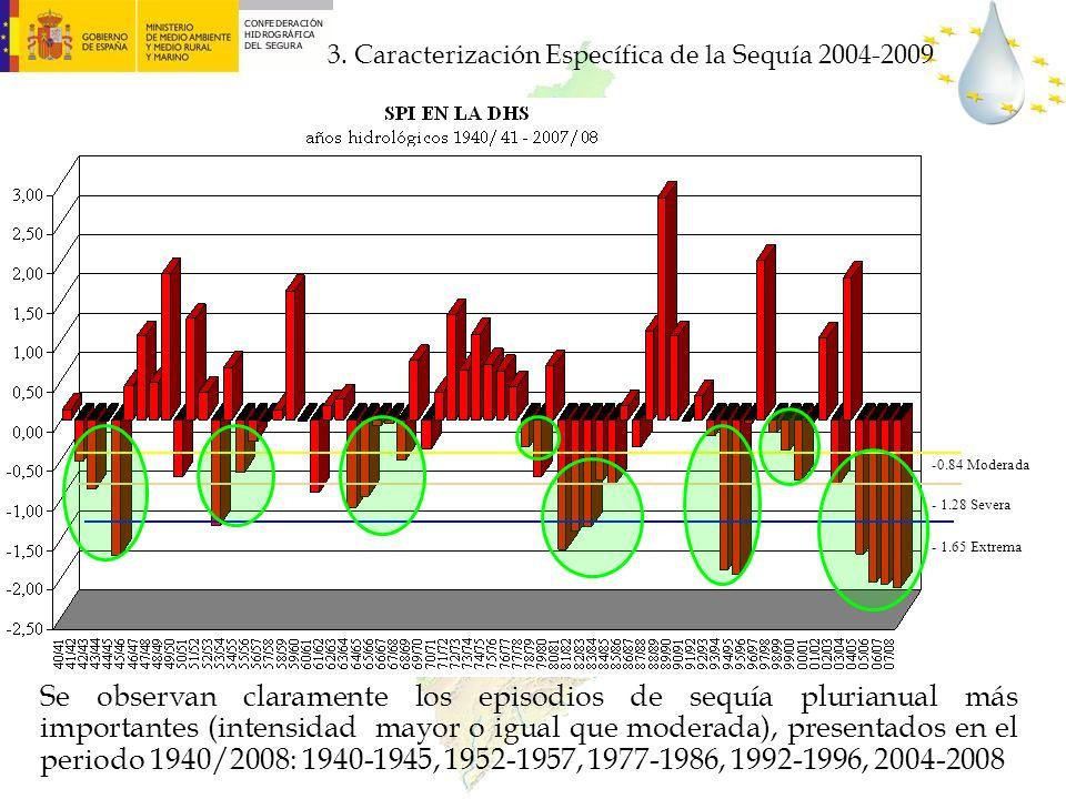 Se observan claramente los episodios de sequía plurianual más importantes (intensidad mayor o igual que moderada), presentados en el periodo 1940/2008