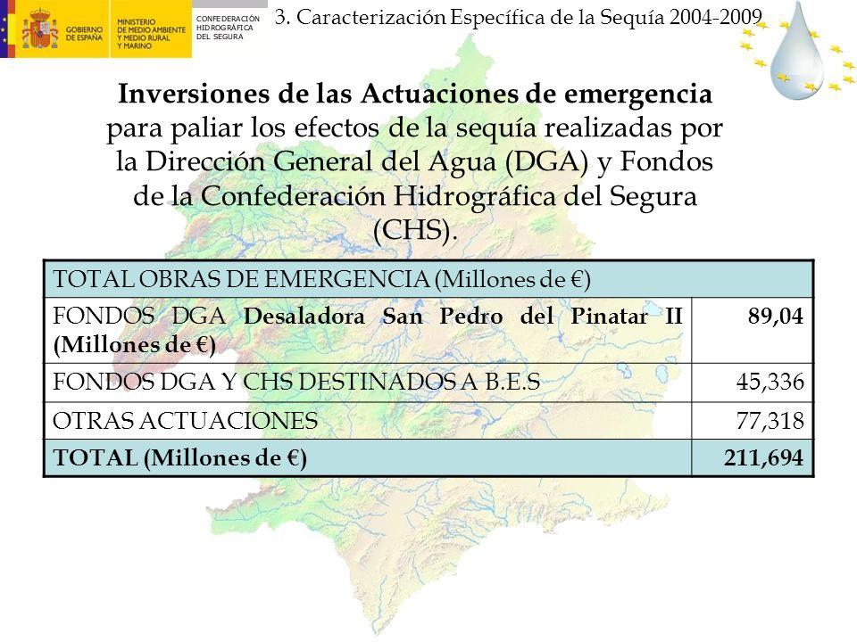 TOTAL OBRAS DE EMERGENCIA (Millones de ) FONDOS DGA Desaladora San Pedro del Pinatar II (Millones de ) 89,04 FONDOS DGA Y CHS DESTINADOS A B.E.S45,336