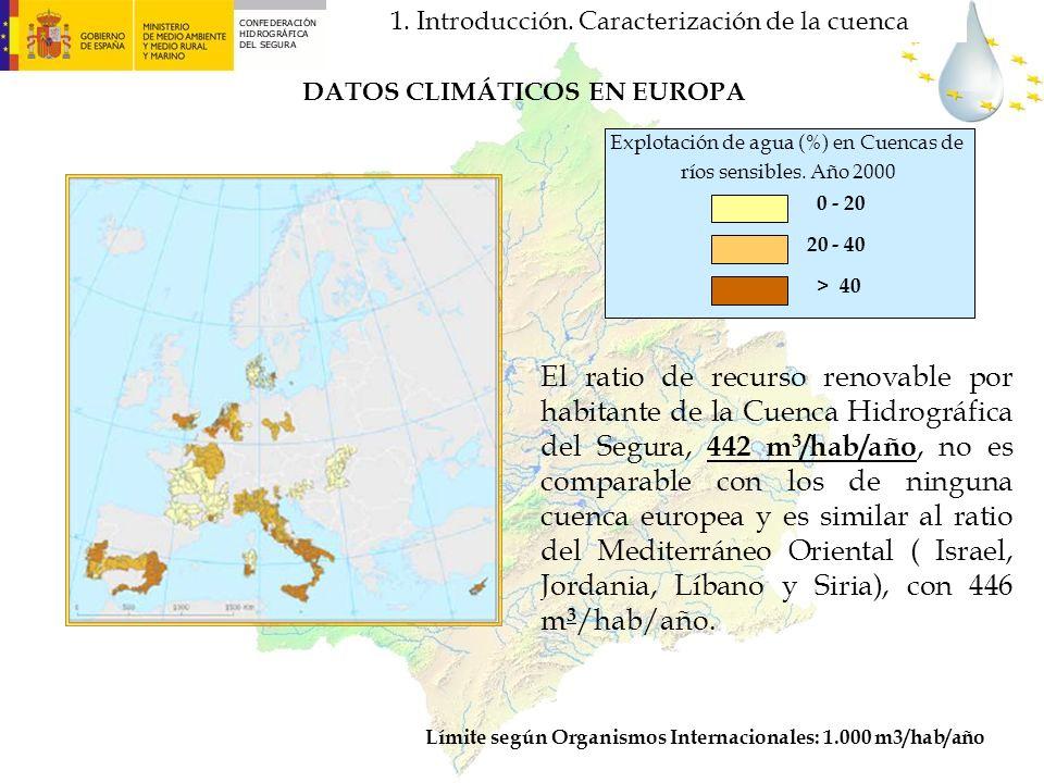 DATOS CLIMÁTICOS EN EUROPA 0 - 20 20 - 40 > 40 Explotación de agua (%) en Cuencas de ríos sensibles. Año 2000 El ratio de recurso renovable por habita