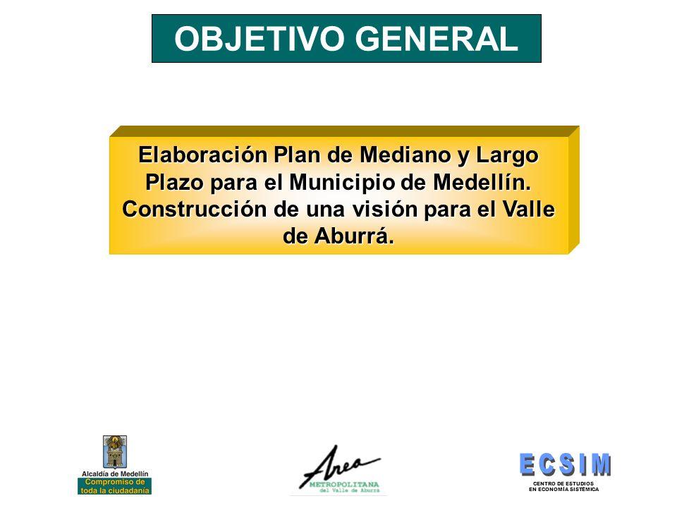 CENTRO DE ESTUDIOS EN ECONOMÍA SISTÉMICA OBJETIVO GENERAL Elaboración Plan de Mediano y Largo Plazo para el Municipio de Medellín. Construcción de una