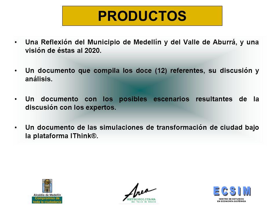 CENTRO DE ESTUDIOS EN ECONOMÍA SISTÉMICA PRODUCTOS Una Reflexión del Municipio de Medellín y del Valle de Aburrá, y una visión de éstas al 2020. Un do