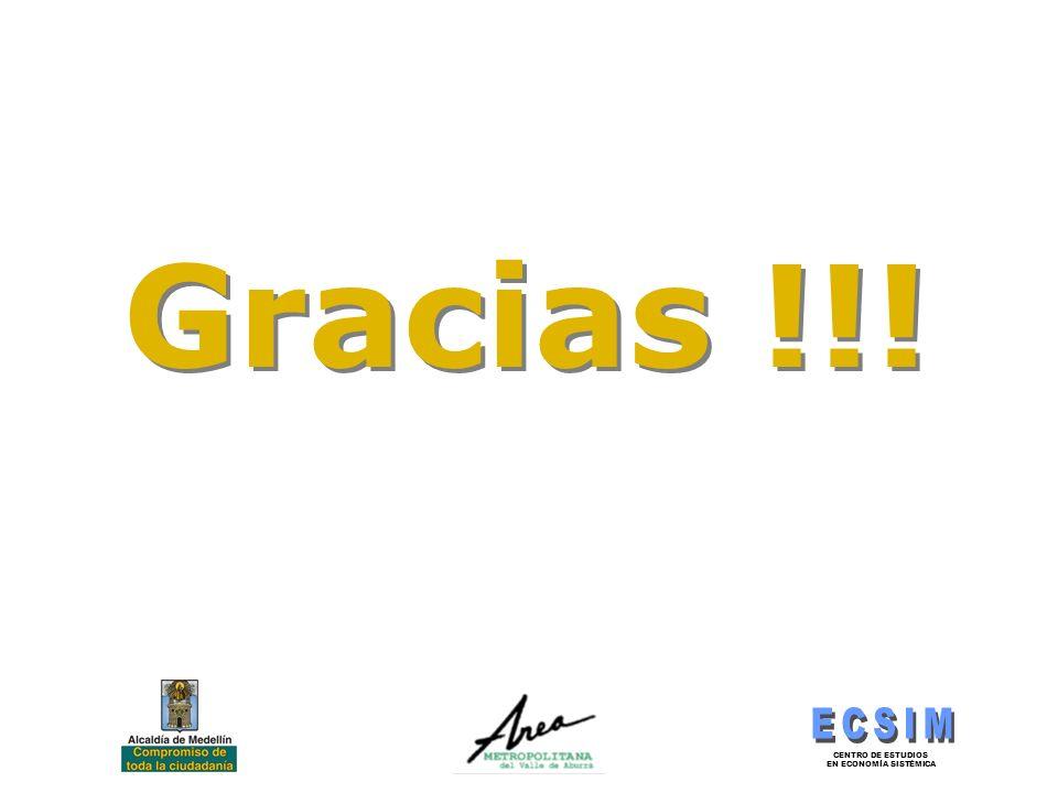 CENTRO DE ESTUDIOS EN ECONOMÍA SISTÉMICA Gracias !!!