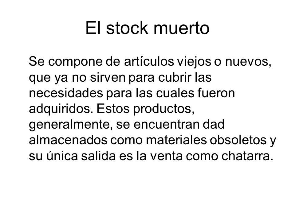 El stock muerto Se compone de artículos viejos o nuevos, que ya no sirven para cubrir las necesidades para las cuales fueron adquiridos. Estos product