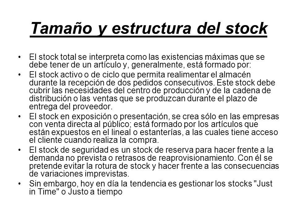 Tamaño y estructura del stock El stock total se interpreta como las existencias máximas que se debe tener de un artículo y, generalmente, está formado