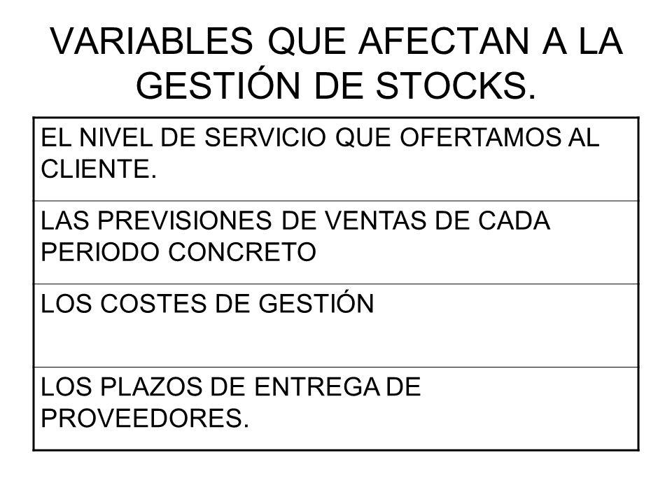 VARIABLES QUE AFECTAN A LA GESTIÓN DE STOCKS. EL NIVEL DE SERVICIO QUE OFERTAMOS AL CLIENTE. LAS PREVISIONES DE VENTAS DE CADA PERIODO CONCRETO LOS CO
